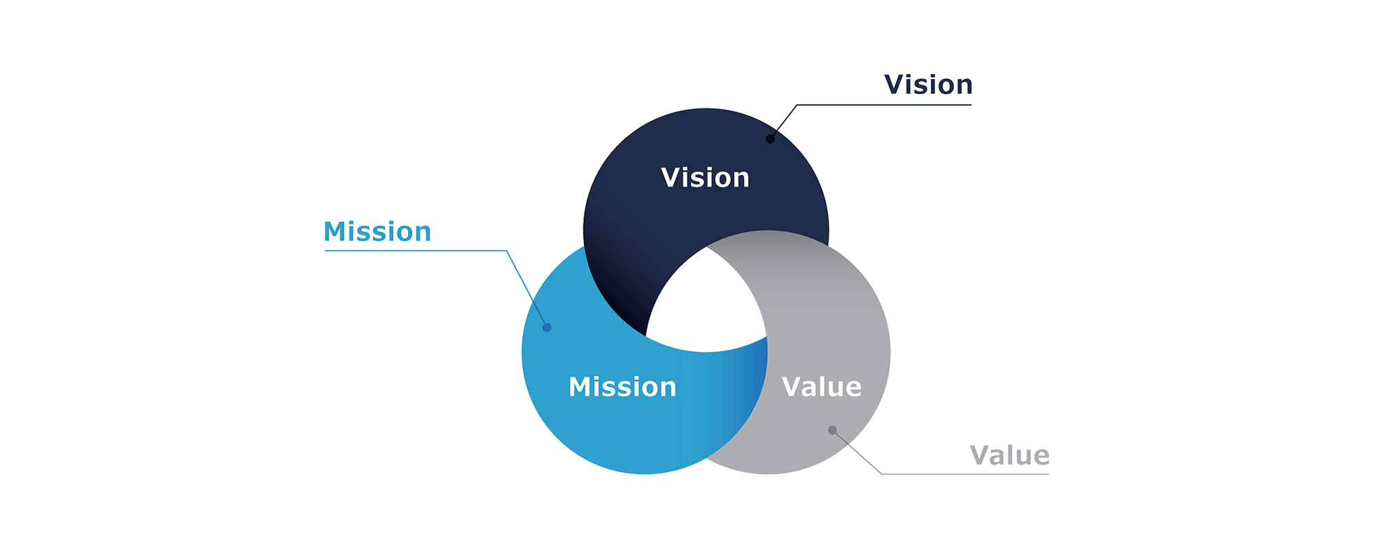 「経営理念」の効果的浸透法1